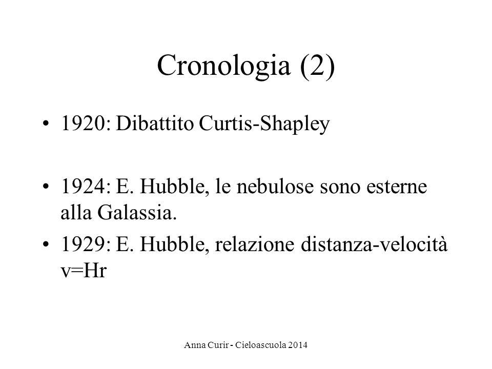 Anna Curir - Cieloascuola 2014 Cronologia (2) 1920: Dibattito Curtis-Shapley 1924: E. Hubble, le nebulose sono esterne alla Galassia. 1929: E. Hubble,