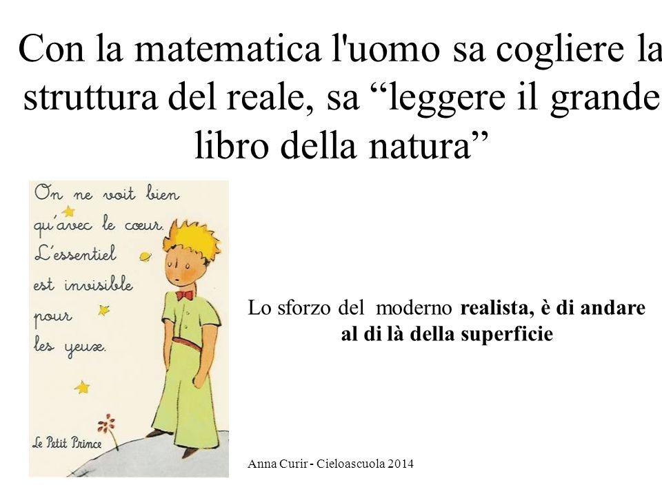 Con la matematica l uomo sa cogliere la struttura del reale, sa leggere il grande libro della natura Anna Curir - Cieloascuola 2014 Lo sforzo del moderno realista, è di andare al di là della superficie