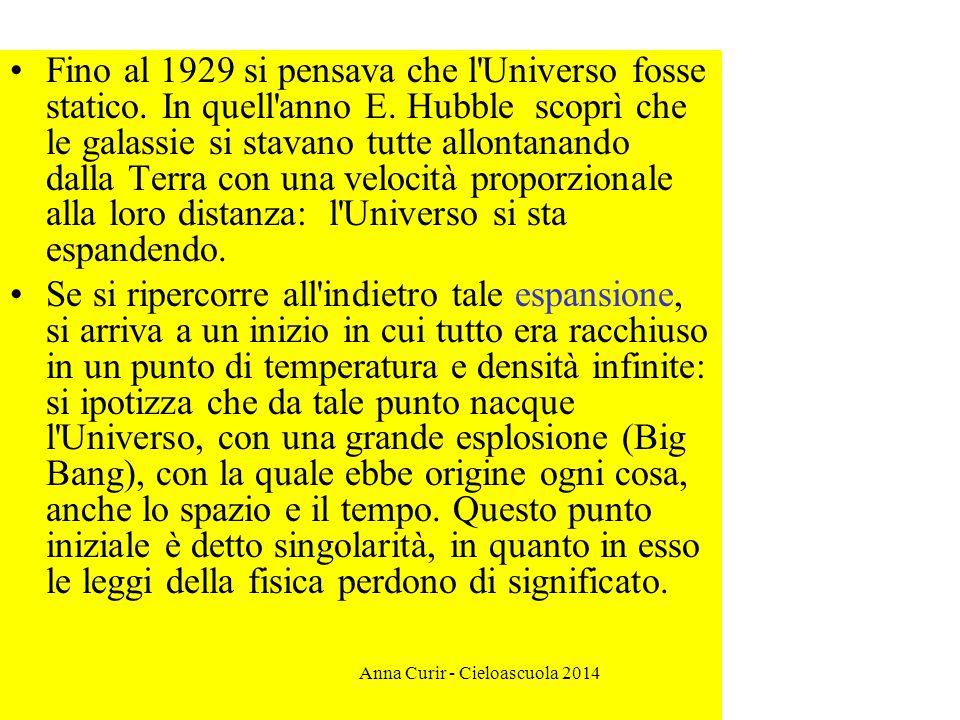 Fino al 1929 si pensava che l'Universo fosse statico. In quell'anno E. Hubble scoprì che le galassie si stavano tutte allontanando dalla Terra con una