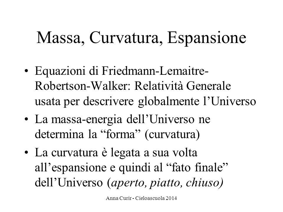Anna Curir - Cieloascuola 2014 Il ritmo dellespansione La presenza di massa-energia influisce sullespansione mediante la gravità, opponendovisi e rallentandola.