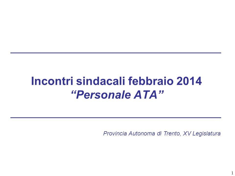 1 Incontri sindacali febbraio 2014 Personale ATA Provincia Autonoma di Trento, XV Legislatura