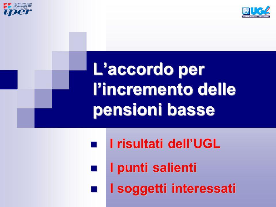 Laccordo per lincremento delle pensioni basse I risultati dellUGL I risultati dellUGL I soggetti interessati I soggetti interessati I punti salienti I