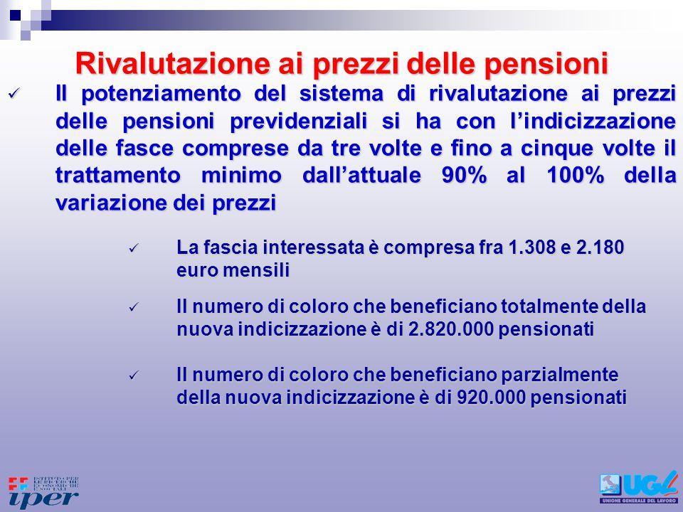 Rivalutazione ai prezzi delle pensioni Il potenziamento del sistema di rivalutazione ai prezzi delle pensioni previdenziali si ha con lindicizzazione