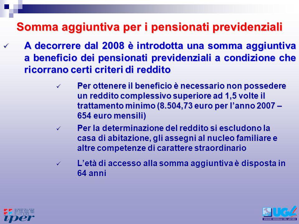 Calcolo della somma aggiuntiva In base ai criteri individuati nel protocollo sullincremento delle pensioni basse, la somma aggiuntiva è così articolata In base ai criteri individuati nel protocollo sullincremento delle pensioni basse, la somma aggiuntiva è così articolata Lavoratori dipendenti Lavoratori autonomi Somma annua Anni di contribuzione In euro Fino a 15 Fino a 18 0,8 X S = 336 Da 15 a 25 Da 18 a 28 S = 420 Oltre 25 Oltre 28 1,2 X S = 504 Coloro che beneficeranno della nuova somma sono nel complesso circa 3.100.000 Coloro che beneficeranno della nuova somma sono nel complesso circa 3.100.000