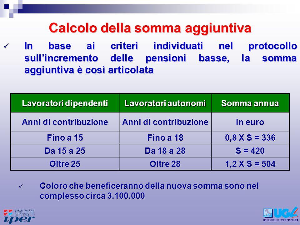 Calcolo della somma aggiuntiva In base ai criteri individuati nel protocollo sullincremento delle pensioni basse, la somma aggiuntiva è così articolat