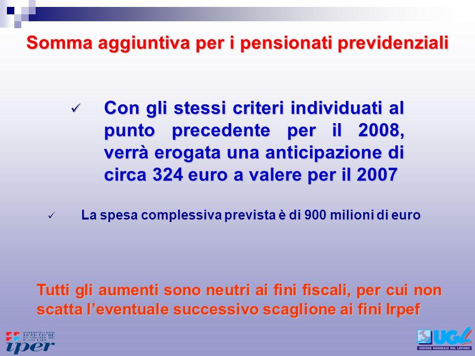 Somma aggiuntiva per i pensionati previdenziali Con gli stessi criteri individuati al punto precedente per il 2008, verrà erogata una anticipazione di