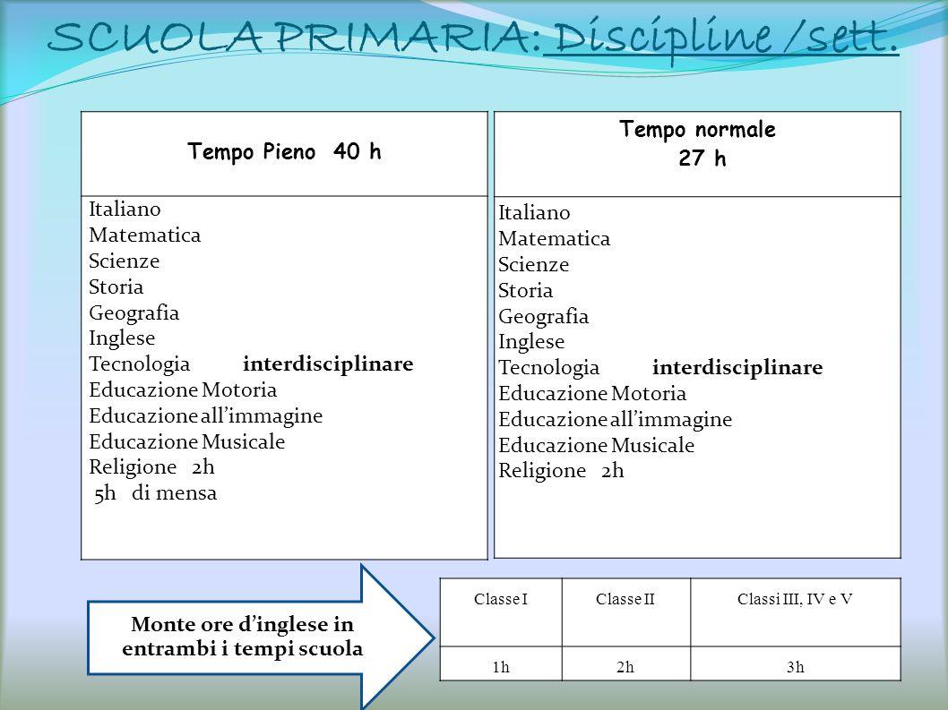 SCUOLA PRIMARIA: Discipline /sett. Tempo Pieno 40 h Italiano Matematica Scienze Storia Geografia Inglese Tecnologia interdisciplinare Educazione Motor