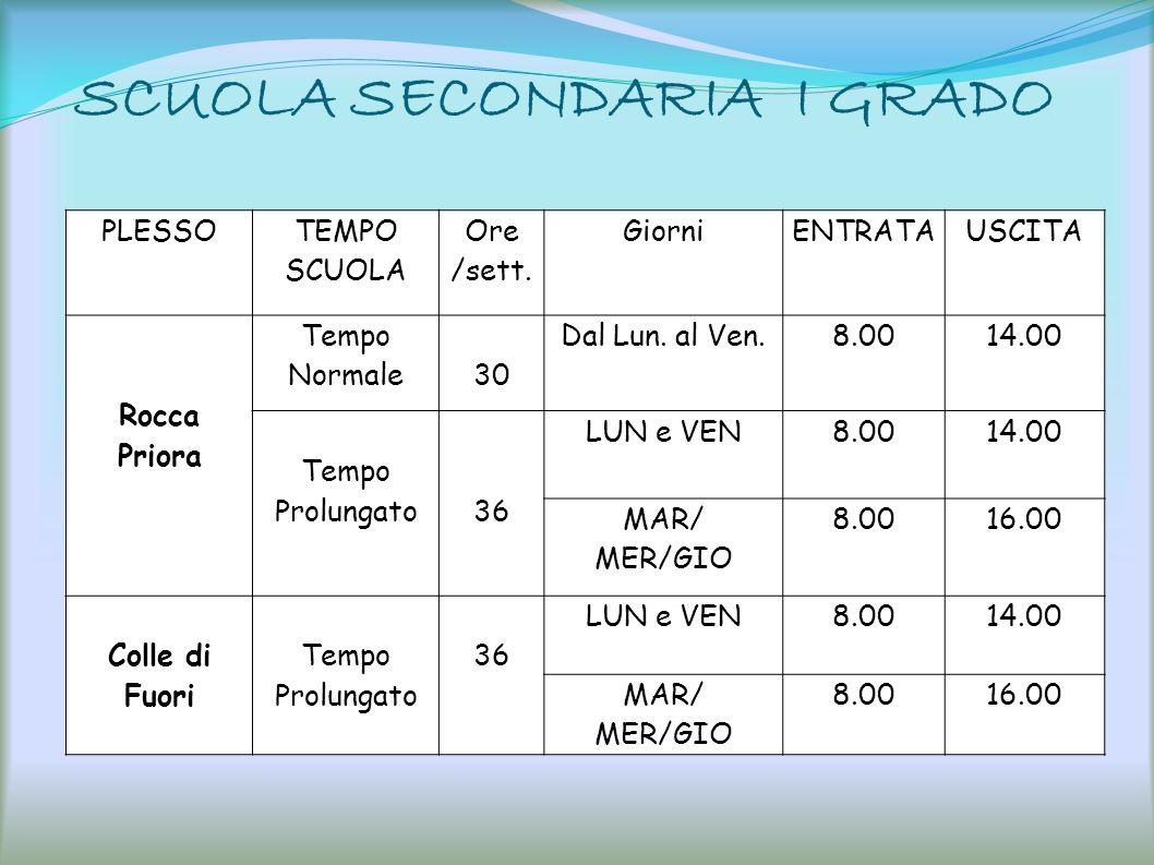 SCUOLA SECONDARIA I GRADO PLESSO TEMPO SCUOLA Ore /sett. GiorniENTRATAUSCITA Rocca Priora Tempo Normale30 Dal Lun. al Ven.8.0014.00 Tempo Prolungato36