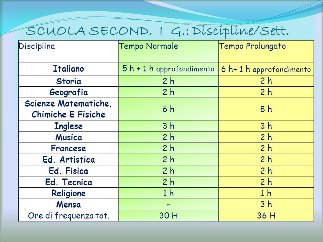 SCUOLA SECOND. I G.: Discipline/Sett. DisciplinaTempo Normale Tempo Prolungato Italiano5 h + 1 h approfondimento 6 h+ 1 h approfondimento Storia 2 h G