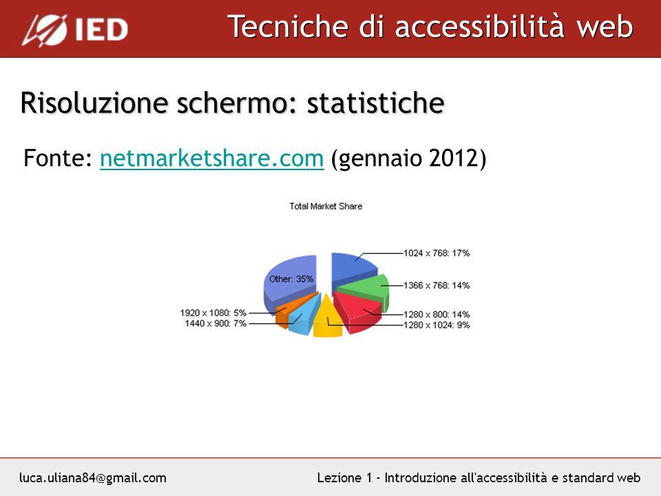 luca.uliana84@gmail.com Tecniche di accessibilità web Lezione 1 - Introduzione all accessibilità e standard web Risoluzione schermo: statistiche Fonte: netmarketshare.com (gennaio 2012)netmarketshare.com