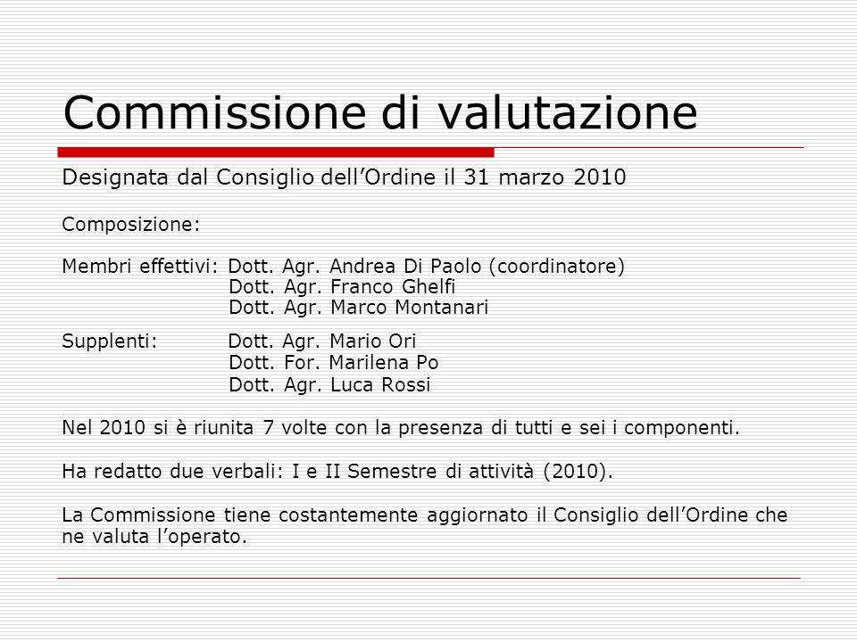 Commissione di valutazione Designata dal Consiglio dellOrdine il 31 marzo 2010 Composizione: Membri effettivi: Dott.
