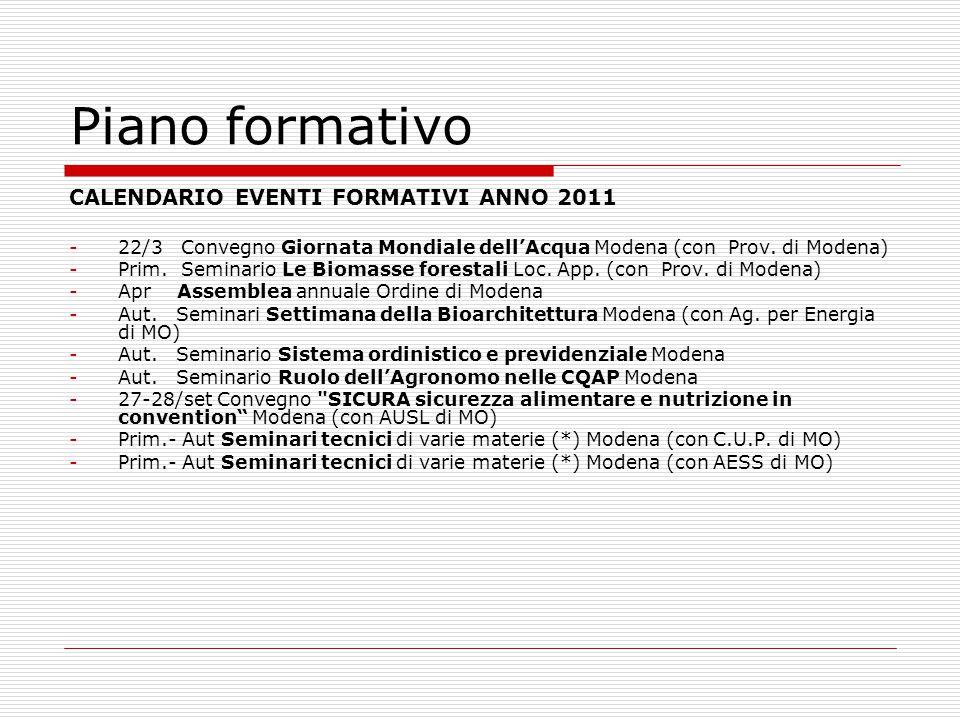 Piano formativo CALENDARIO EVENTI FORMATIVI ANNO 2011 -22/3 Convegno Giornata Mondiale dellAcqua Modena (con Prov.