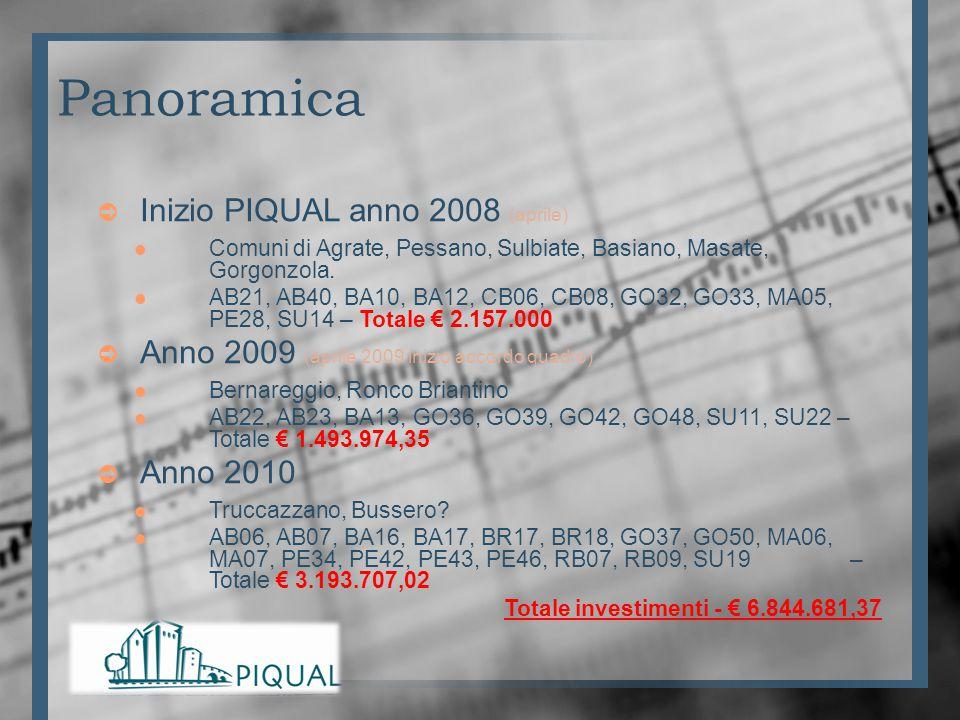 Inizio PIQUAL anno 2008 (aprile) Comuni di Agrate, Pessano, Sulbiate, Basiano, Masate, Gorgonzola.