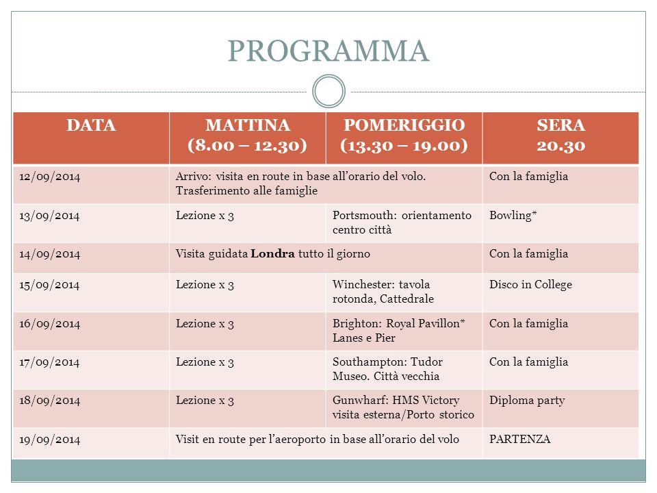 PROGRAMMA DATAMATTINA (8.00 – 12.30) POMERIGGIO (13.30 – 19.00) SERA 20.30 12/09/2014Arrivo: visita en route in base allorario del volo. Trasferimento