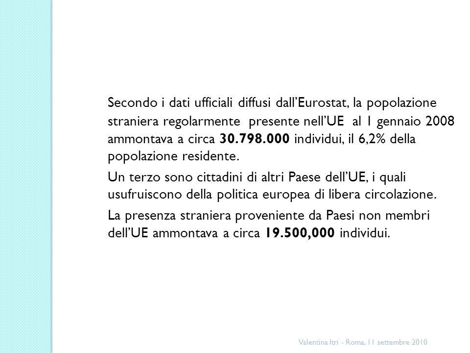 Valentina Itri - Roma, 11 settembre 2010 Il 48, 6% della popolazione straniera in UE risiede in: Germania, 7.255.400 residenti Regno Unito, 4.020.800 residenti Francia, 3.674.000 residenti