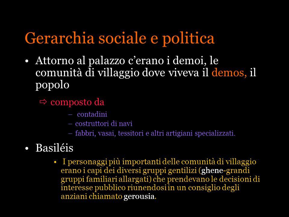 Gerarchia sociale e politica Attorno al palazzo cerano i demoi, le comunità di villaggio dove viveva il demos, il popolo composto da – contadini –cost