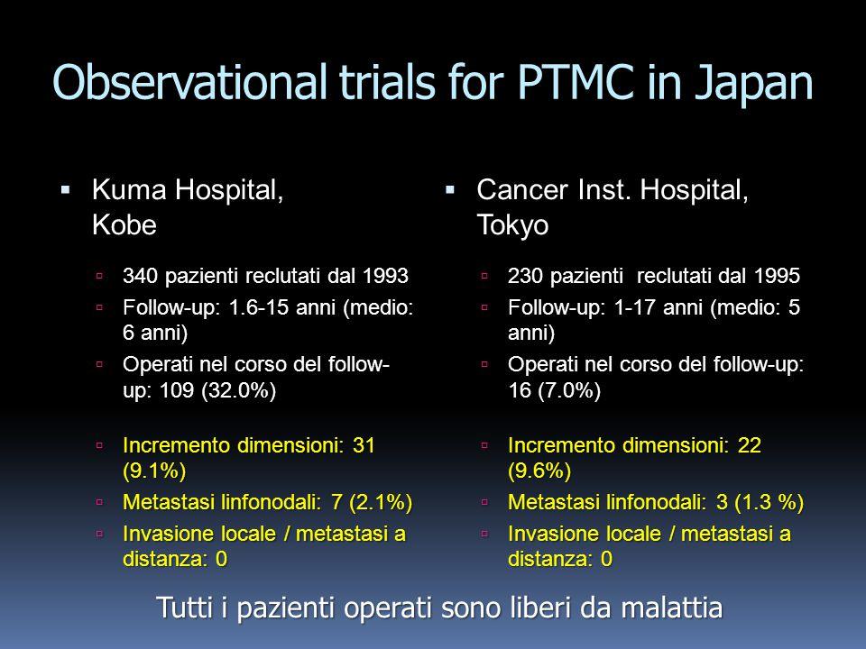 Observational trials for PTMC in Japan Kuma Hospital, Kobe Kuma Hospital, Kobe 340 pazienti reclutati dal 1993 340 pazienti reclutati dal 1993 Follow-