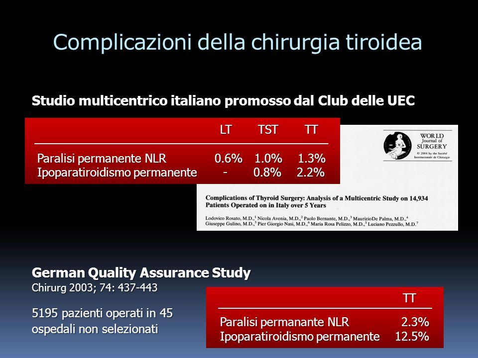 LT TST TT LT TST TT Paralisi permanente NLR 0.6% 1.0% 1.3% Ipoparatiroidismo permanente - 0.8% 2.2% Complicazioni della chirurgia tiroidea Studio mult
