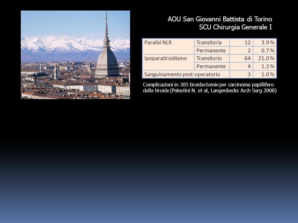 Paralisi NLRTransitoria123.9 % Permanente20.7 % IpoparatiroidismoTransitorio6421.0 % Permanente41.3 % Sanguinamento post-operatorio31.0 % AOU San Giov