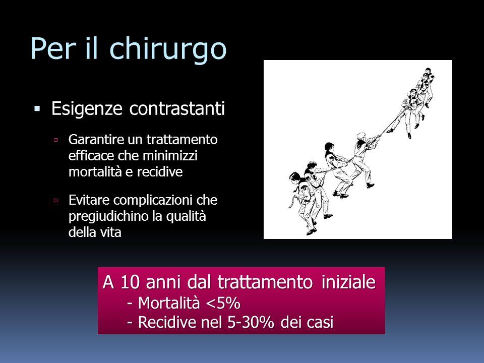 Per il chirurgo Esigenze contrastanti Esigenze contrastanti Garantire un trattamento efficace che minimizzi mortalità e recidive Garantire un trattame