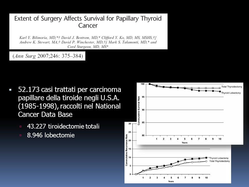 52.173 casi trattati per carcinoma papillare della tiroide negli U.S.A. (1985-1998), raccolti nel National Cancer Data Base 52.173 casi trattati per c