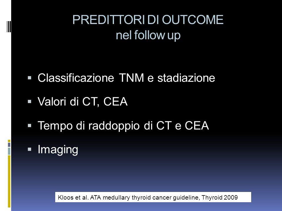 PREDITTORI DI OUTCOME nel follow up Classificazione TNM e stadiazione Valori di CT, CEA Tempo di raddoppio di CT e CEA Imaging Kloos et al.