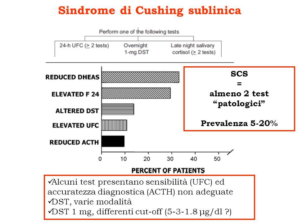 Sindrome di Cushing sublinica Alcuni test presentano sensibilità (UFC) ed accuratezza diagnostica (ACTH) non adeguate DST, varie modalità DST 1 mg, di