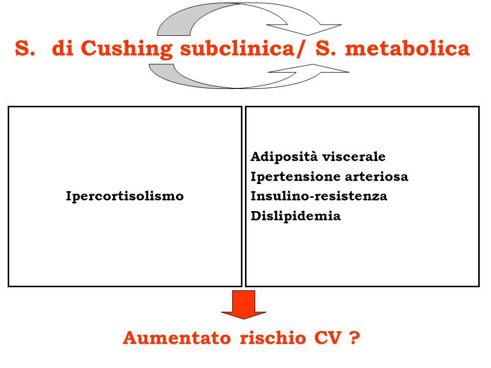 Adiposità viscerale Ipertensione arteriosa Insulino-resistenza Dislipidemia Aumentato rischio CV ? Ipercortisolismo S. di Cushing subclinica: preoccup
