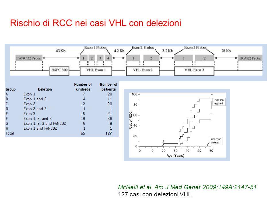 Rischio di RCC nei casi VHL con delezioni McNeill et al.