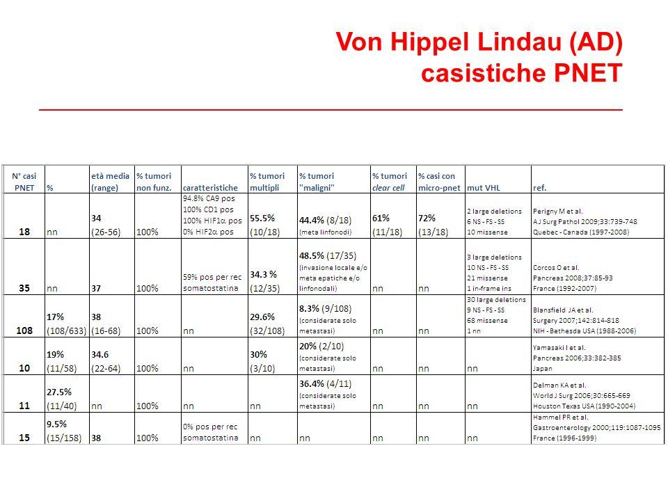 Von Hippel Lindau (AD) casistiche PNET