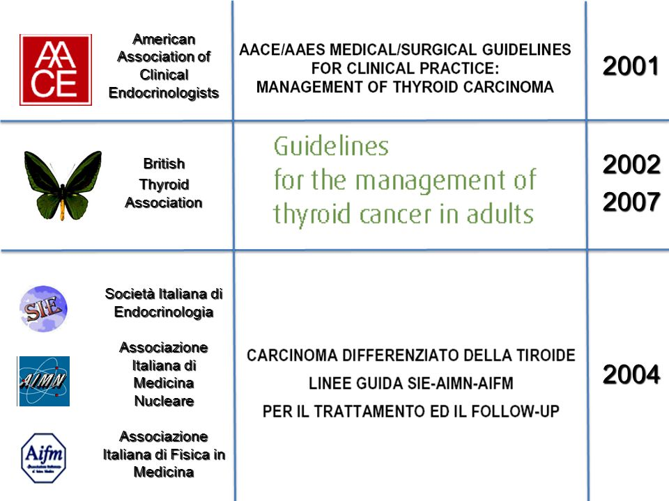 American Association of Clinical Endocrinologists 2001British Thyroid Association 20022007 Società Italiana di Endocrinologia Associazione Italiana di