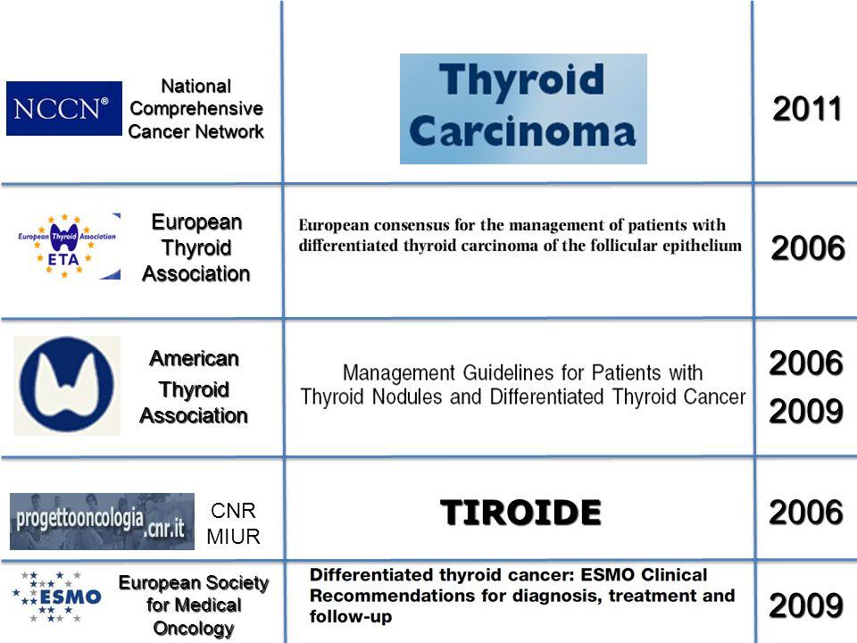 Marco Gallo Torino, 8 giugno 2011 Tg e TgAb Tg: marcatore neoplastico bioumorale ideale Prodotta esclusivamente dal tessuto tiroideo (sano o neoplastico) Indosabile nel paziente sottoposto a tiroidectomia totale + ablazione completa con 131 I.