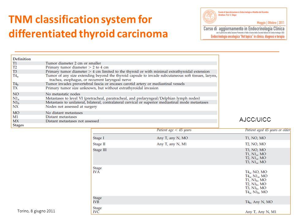 Marco Gallo Torino, 8 giugno 2011 Scoring systems - prognosi