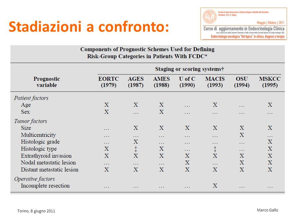Marco Gallo Torino, 8 giugno 2011 Stadiazioni a confronto: Verburg FA et al., Clin Endocrinol 2010