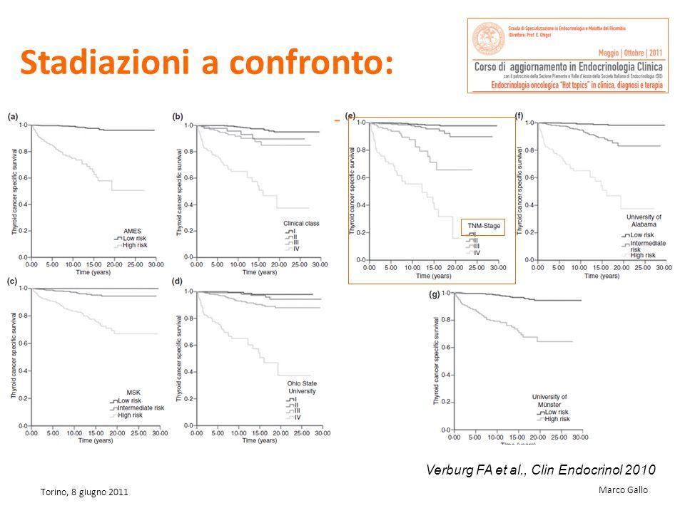 5-year survival rates Papillary CancerFollicular Cancer Stage 1100% Stage 2100% Stage 395.8%79.4% Stage 445.3%47.1% UICC/AJCC TNM system