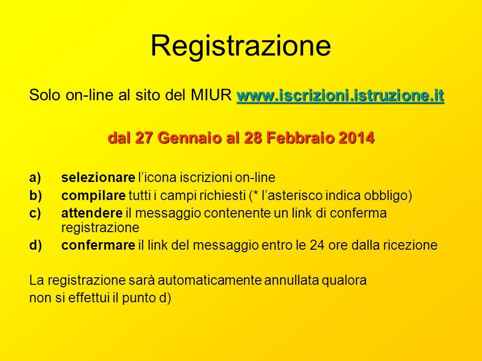 Registrazione www.iscrizioni.istruzione.it www.iscrizioni.istruzione.it Solo on-line al sito del MIUR www.iscrizioni.istruzione.itwww.iscrizioni.istru
