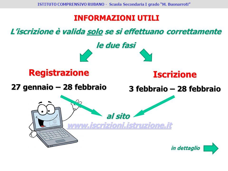 INFORMAZIONI UTILI Liscrizione è valida solo se si effettuano correttamente le due fasi Registrazione 27 gennaio – 28 febbraio Iscrizione 3 febbraio –