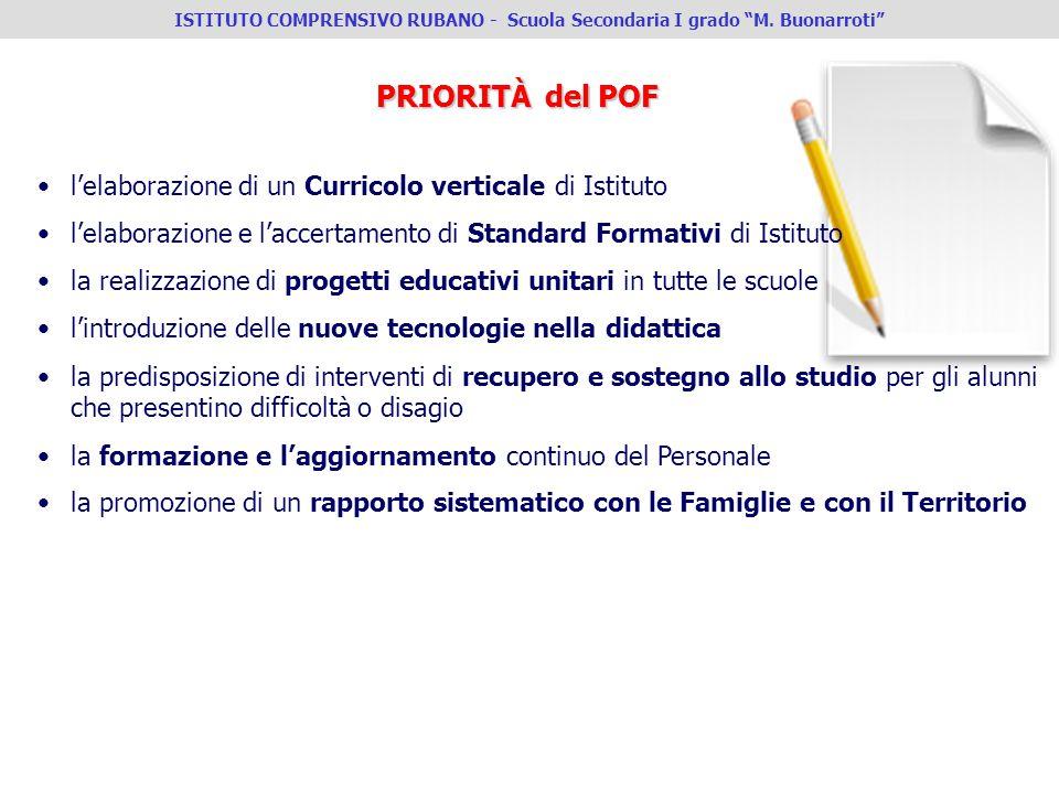 lelaborazione di un Curricolo verticale di Istituto lelaborazione e laccertamento di Standard Formativi di Istituto la realizzazione di progetti educa