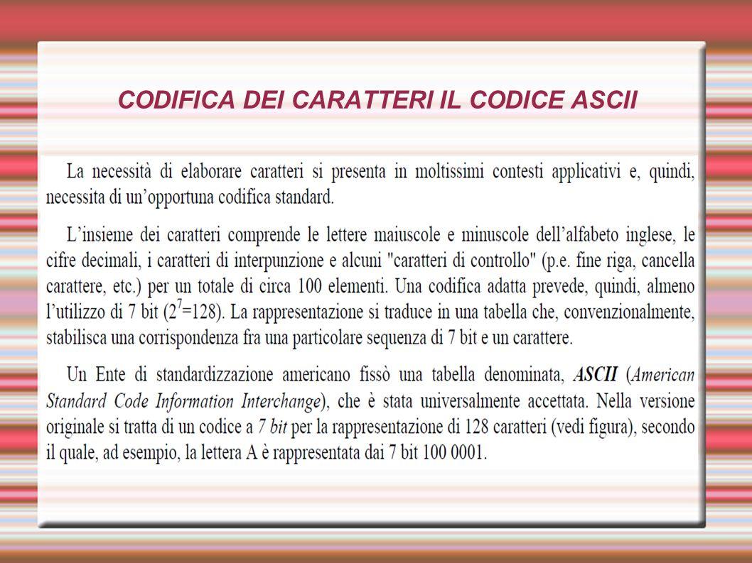 CODIFICA DEI CARATTERI IL CODICE ASCII