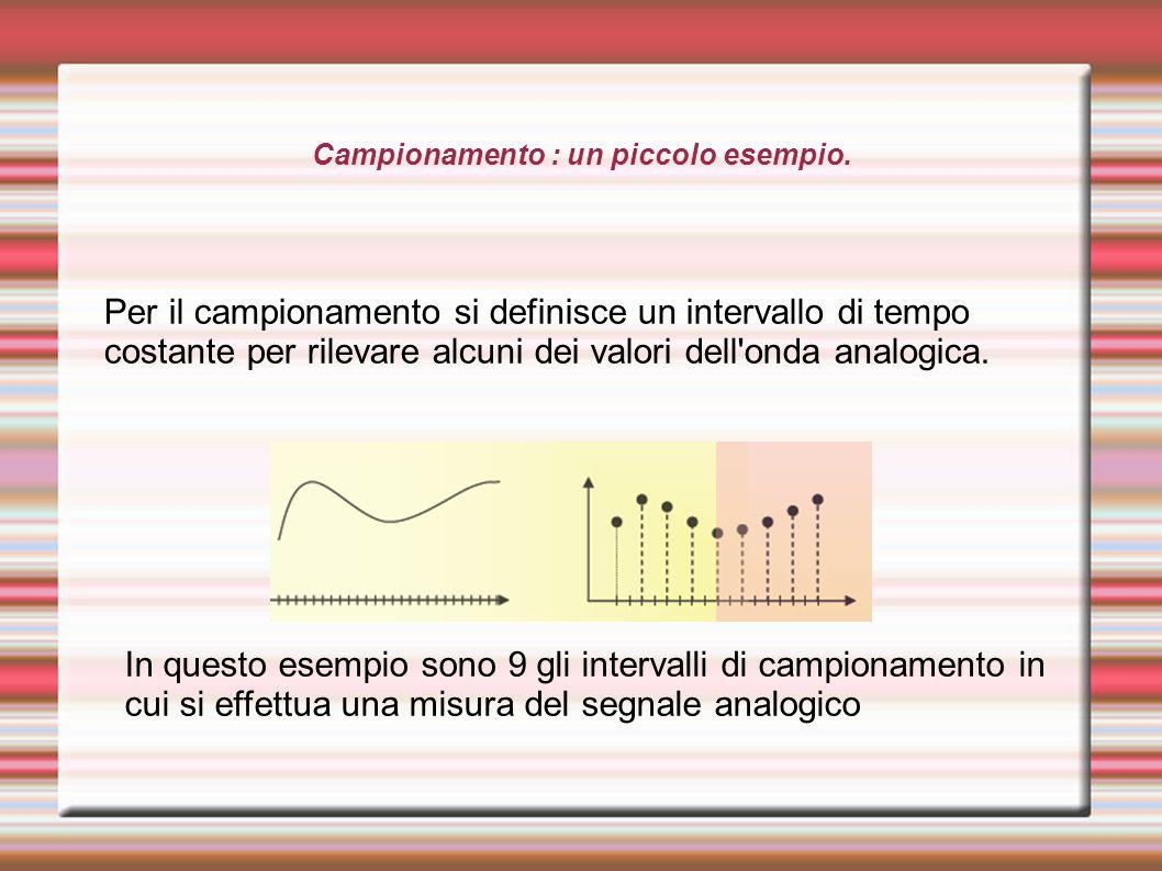 Quantizzazione : un piccolo esempio La quantizzazione prevede di definire un valore numerico per ogni dato ottenuto dal campionamento CAMPIONE N.1VALORE=5 CAMPIONE N.2VALORE=7 CAMPIONE N.3VALORE=6 CAMPIONE N.4VALORE=5 CAMPIONE N.5VALORE=4 CAMPIONE N.6VALORE=4 CAMPIONE N.7VALORE=5 CAMPIONE N.8VALORE=6 CAMPIONE N.9VALORE=7