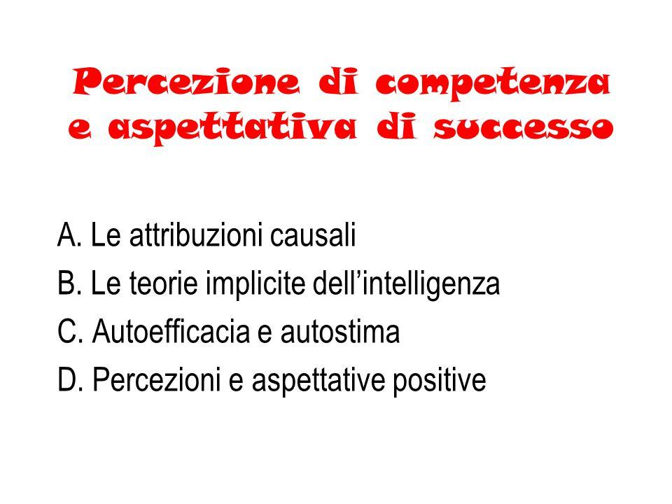Percezione di competenza e aspettativa di successo A.