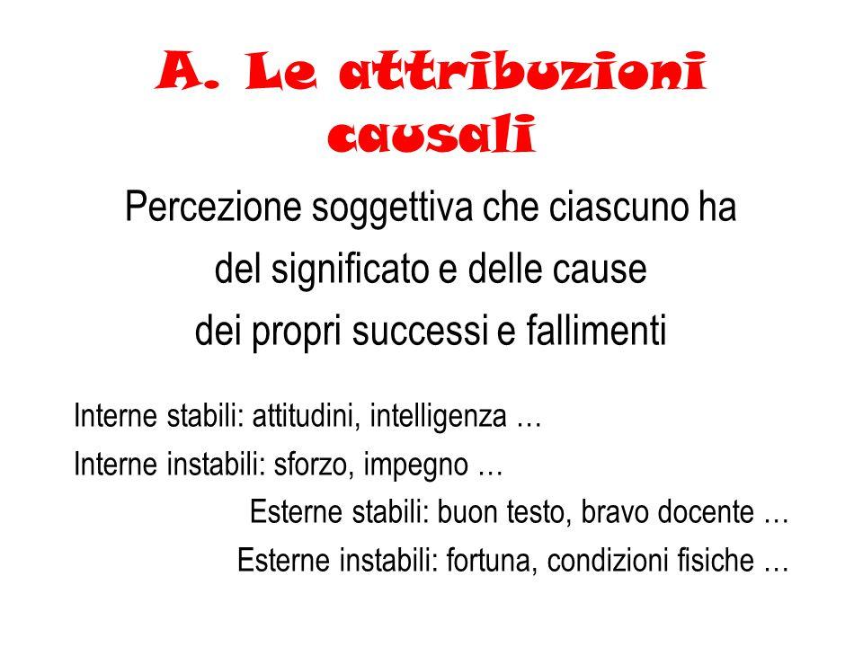A. Le attribuzioni causali Percezione soggettiva che ciascuno ha del significato e delle cause dei propri successi e fallimenti Interne stabili: attit