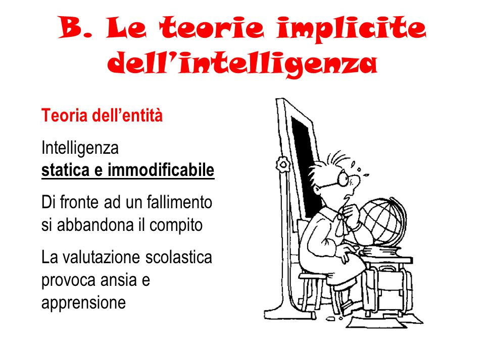 B. Le teorie implicite dellintelligenza Teoria dellentità Intelligenza statica e immodificabile Di fronte ad un fallimento si abbandona il compito La