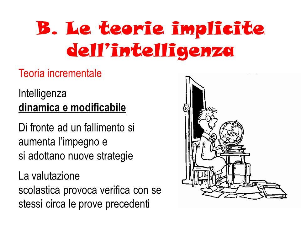 B. Le teorie implicite dellintelligenza Teoria incrementale Intelligenza dinamica e modificabile Di fronte ad un fallimento si aumenta limpegno e si a