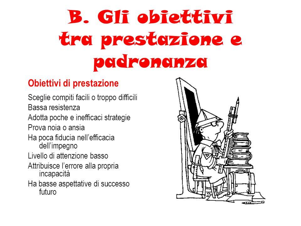 B. Gli obiettivi tra prestazione e padronanza Obiettivi di prestazione Sceglie compiti facili o troppo difficili Bassa resistenza Adotta poche e ineff
