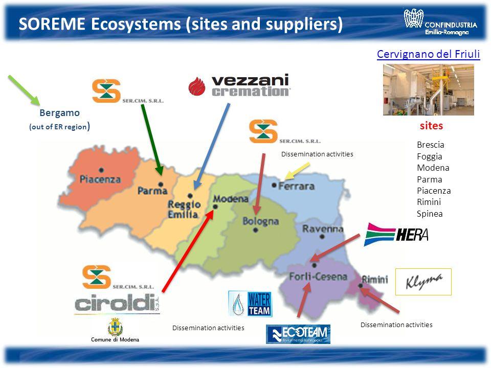 SOREME Ecosystems (sites and suppliers) Bergamo (out of ER region ) Dissemination activities Brescia Foggia Modena Parma Piacenza Rimini Spinea Dissemination activities Cervignano del Friuli sites