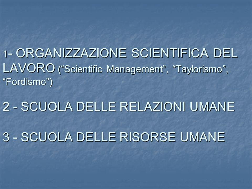 1 - ORGANIZZAZIONE SCIENTIFICA DEL LAVORO (Scientific Management, Taylorismo, Fordismo) 2 - SCUOLA DELLE RELAZIONI UMANE 3 - SCUOLA DELLE RISORSE UMAN