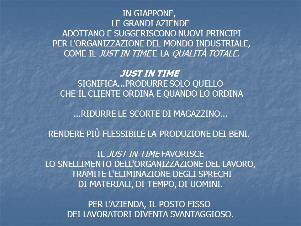 IN GIAPPONE, LE GRANDI AZIENDE ADOTTANO E SUGGERISCONO NUOVI PRINCIPI PER LORGANIZZAZIONE DEL MONDO INDUSTRIALE, COME IL JUST IN TIME E LA QUALITÀ TOT