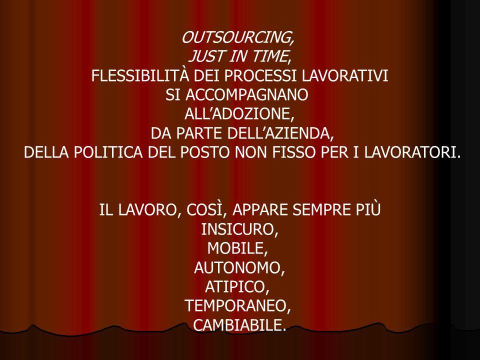 OUTSOURCING, JUST IN TIME, FLESSIBILITÀ DEI PROCESSI LAVORATIVI SI ACCOMPAGNANO ALLADOZIONE, DA PARTE DELLAZIENDA, DELLA POLITICA DEL POSTO NON FISSO