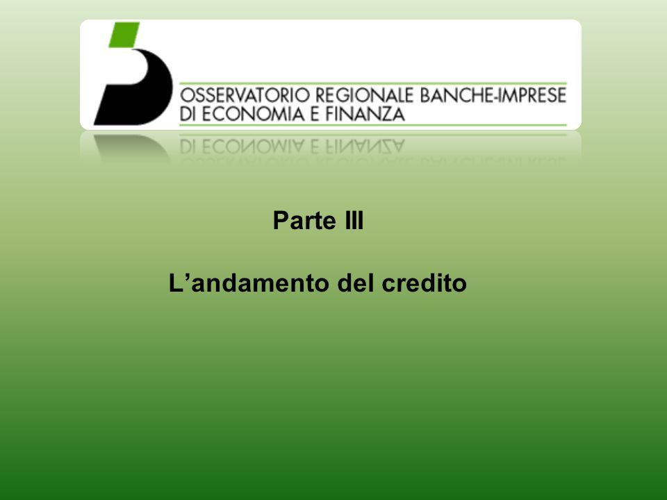 Parte III Landamento del credito